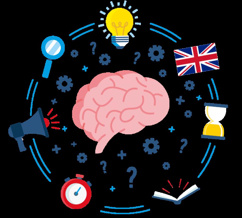 Tecniche di memoria e di apprendimento veloce